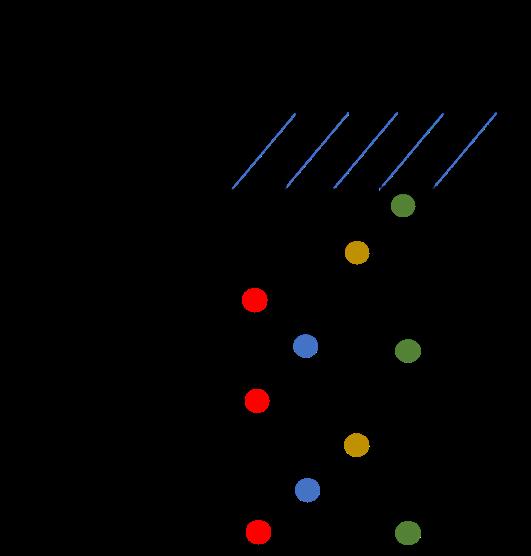 Needs-Based Figure 1.png